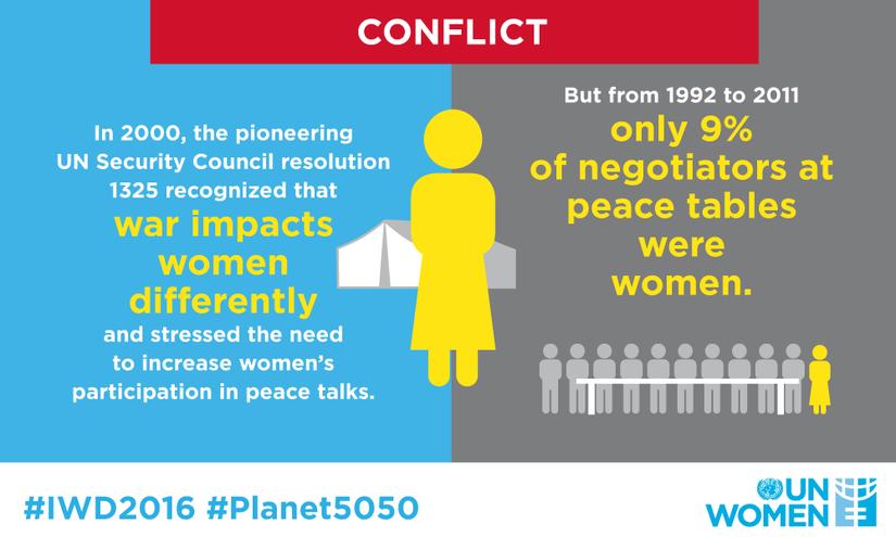 Presenza delle donne nelle trattative di pace