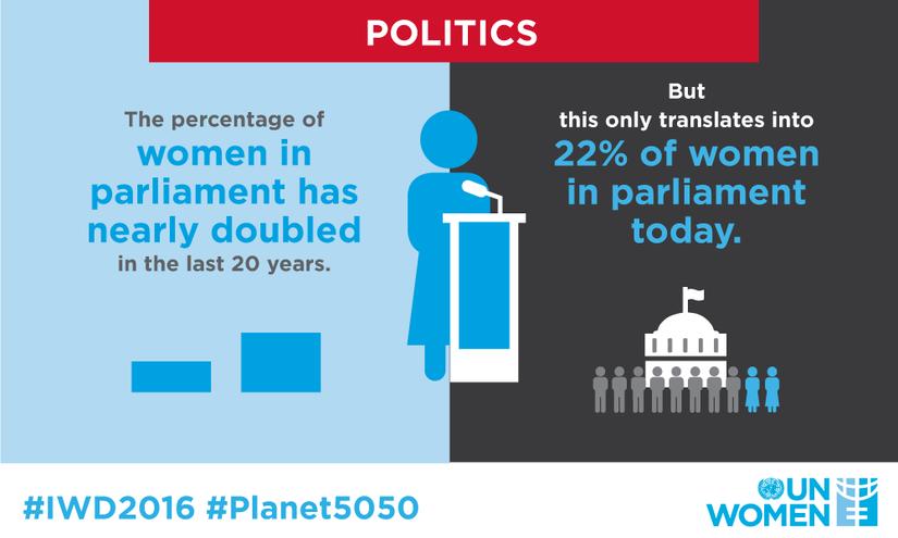 Presenza femminile nei parlamenti nazionali