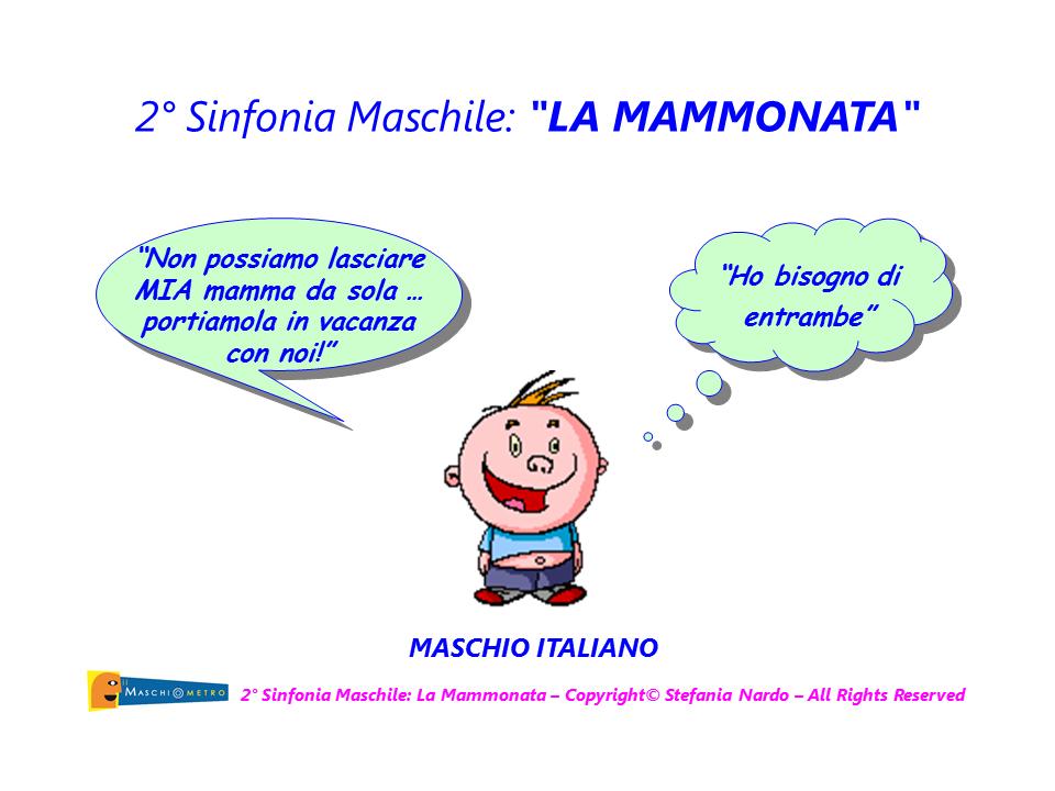 2 Sinfonia Maschile La Mammonata Mamma Ti Voglio Bene Le