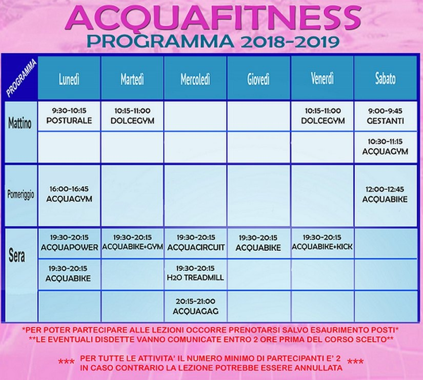 Acquafitness