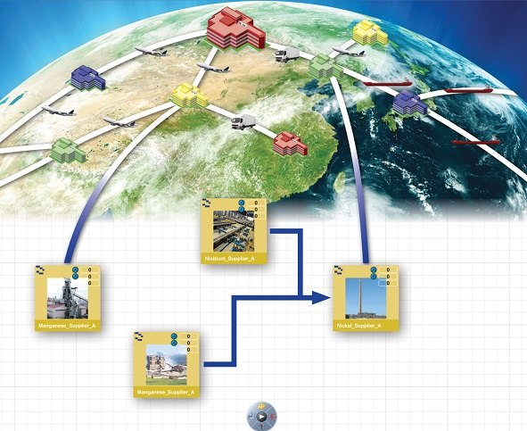 Industry Dassault Systems DELMIA Global Production System Planning