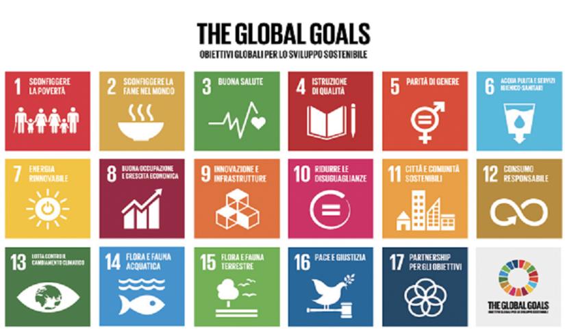 Sviluppo Sostenibile Notizie Dirigenti Industria